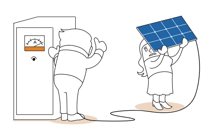 Die Momentanleistung der Photovoltaikanlage