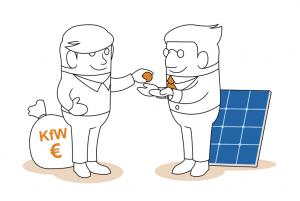 Foerderungen der Photovoltaikanlage durch die KFW