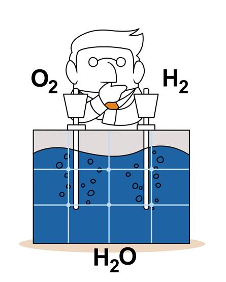 Herstellung von Wasserstoff mittels Sonnenlicht