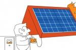 Brandfallabschaltung der Photovoltaikanlage